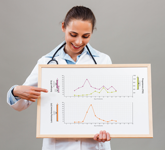 Clinician pointing to menstrual cycle mapping graphs
