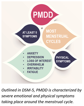 PMDD Defined in DSM-5