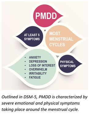 PMDD Defined in DSM-5
